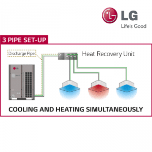 MULTI V HEAT RECOVERY – Outdoor Units